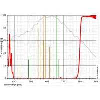 Filtr Astronomik ProPlanet 807, EOS XL IR bandpass clip